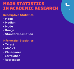 SPSS Data Analysis Help for Thesis/Capstone | Hire an Expert